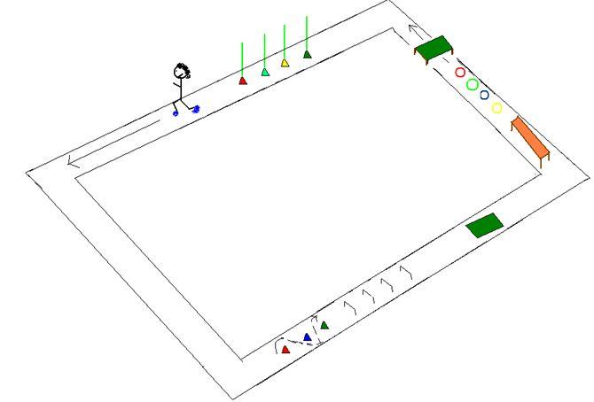 Circuito Motriz : Desarrollo de las capacidades físicas y habilidades