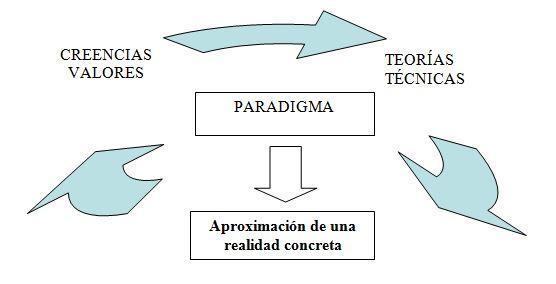 Circuito De Accion Motriz : Circuito de accion motriz educaciÓn fisica